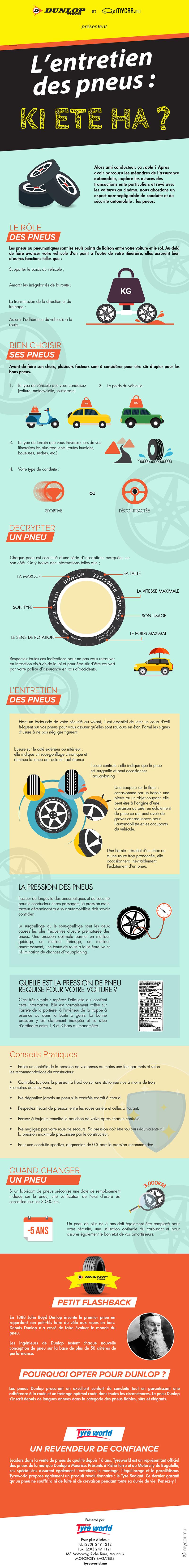 L'entretien des pneus