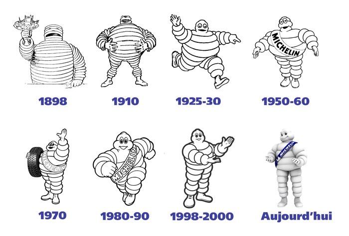 L'evolution bibendum